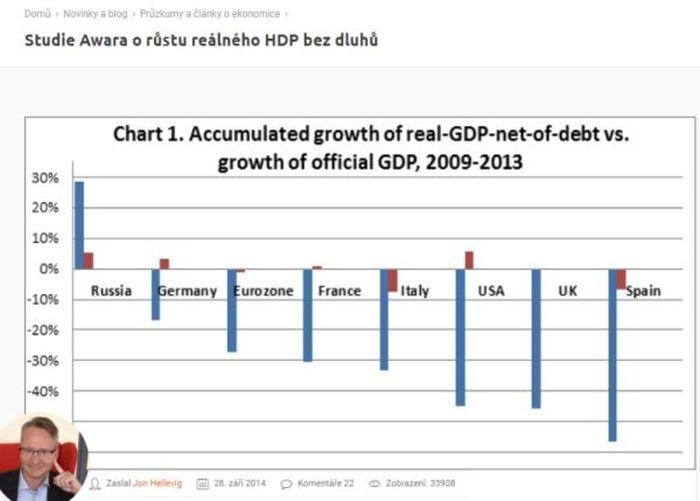 hdp-dluh