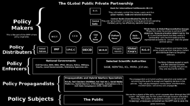 GPPP-Chart-640
